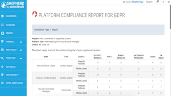 Create, apply security policies and track compliance