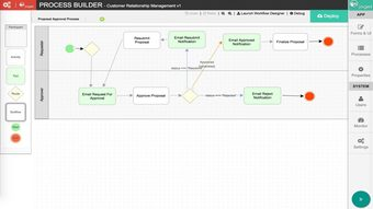 Drag and Drop Workflow Management and Process Automation