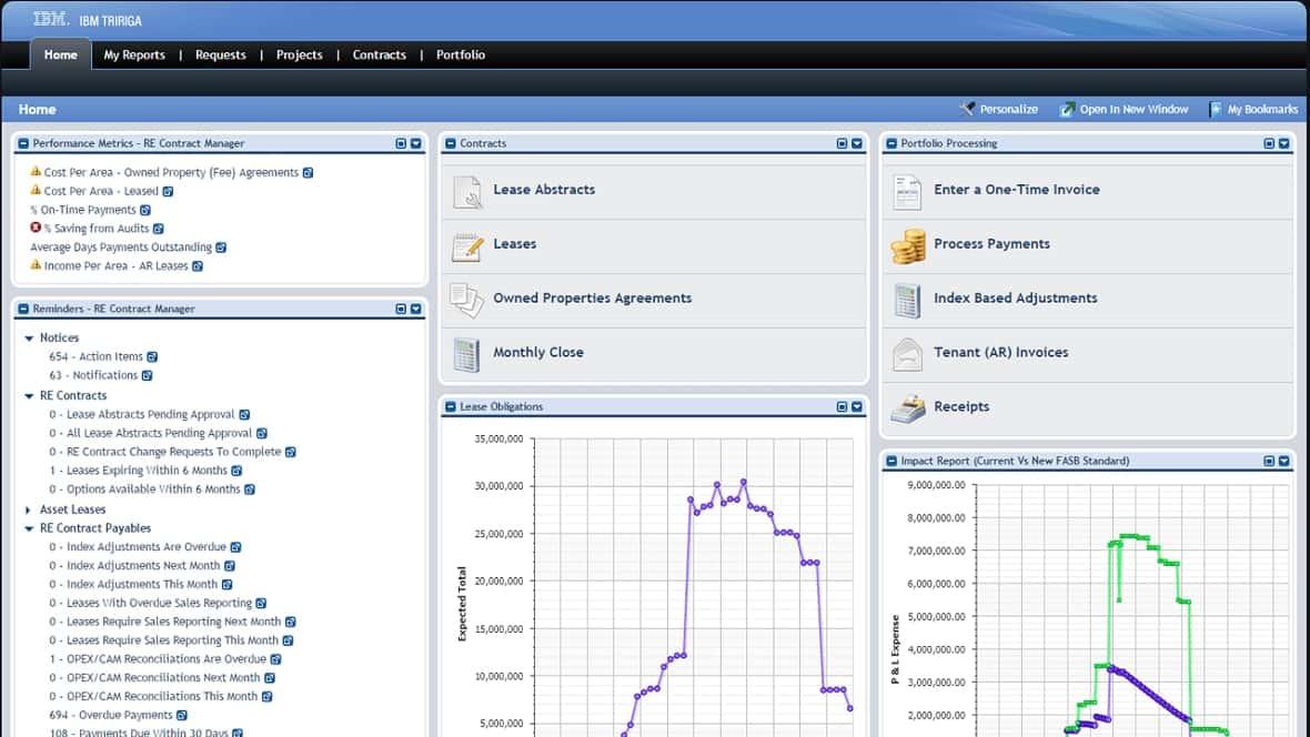 IBM TRIRIGA Facilities Management - Overview - United States