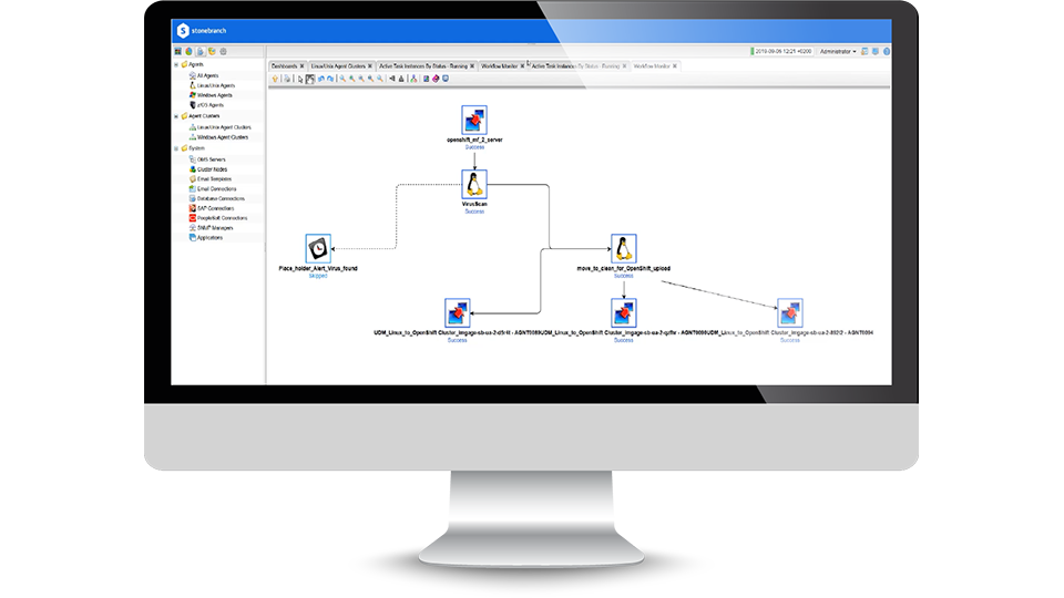 Workflow: Mainframe to Cloud File Transfer