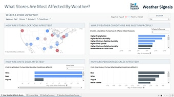Weather Signals can help identify the stores most impacted by weather.