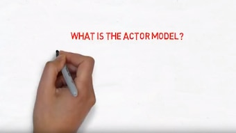 Actor Model Explained