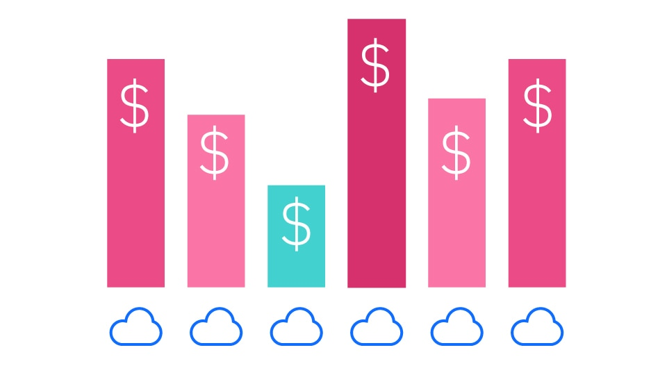 Take control of your cloud spend.
