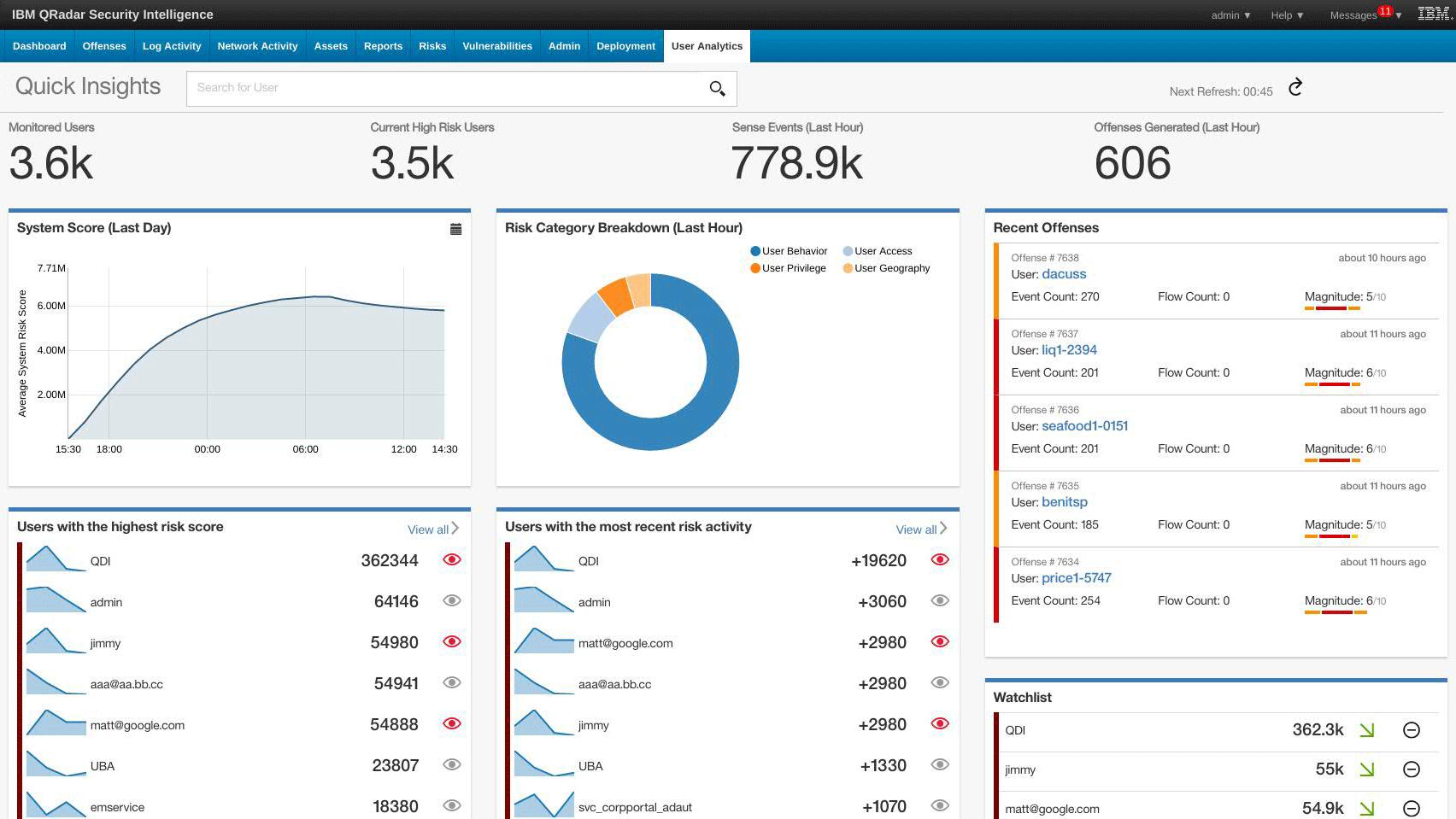IBM QRadar on Cloud - Overview - Egypt