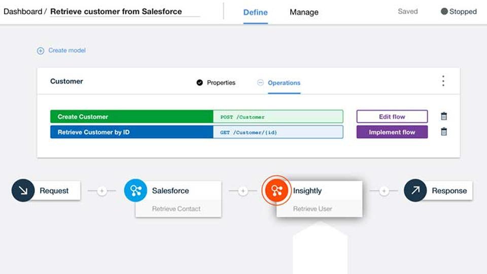 IBM App Connect - Overview - Netherlands
