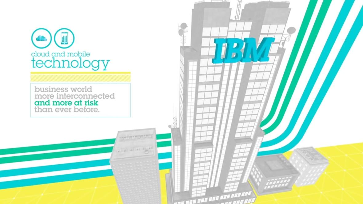 IBM Resilience Program Management