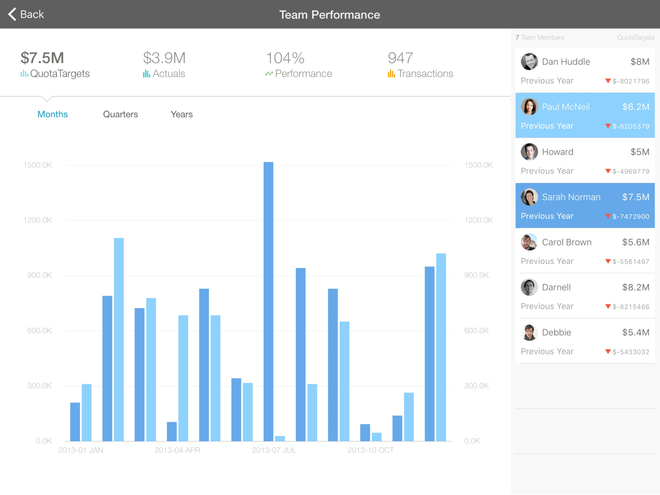 Reporting, Dashboards, and Analytics