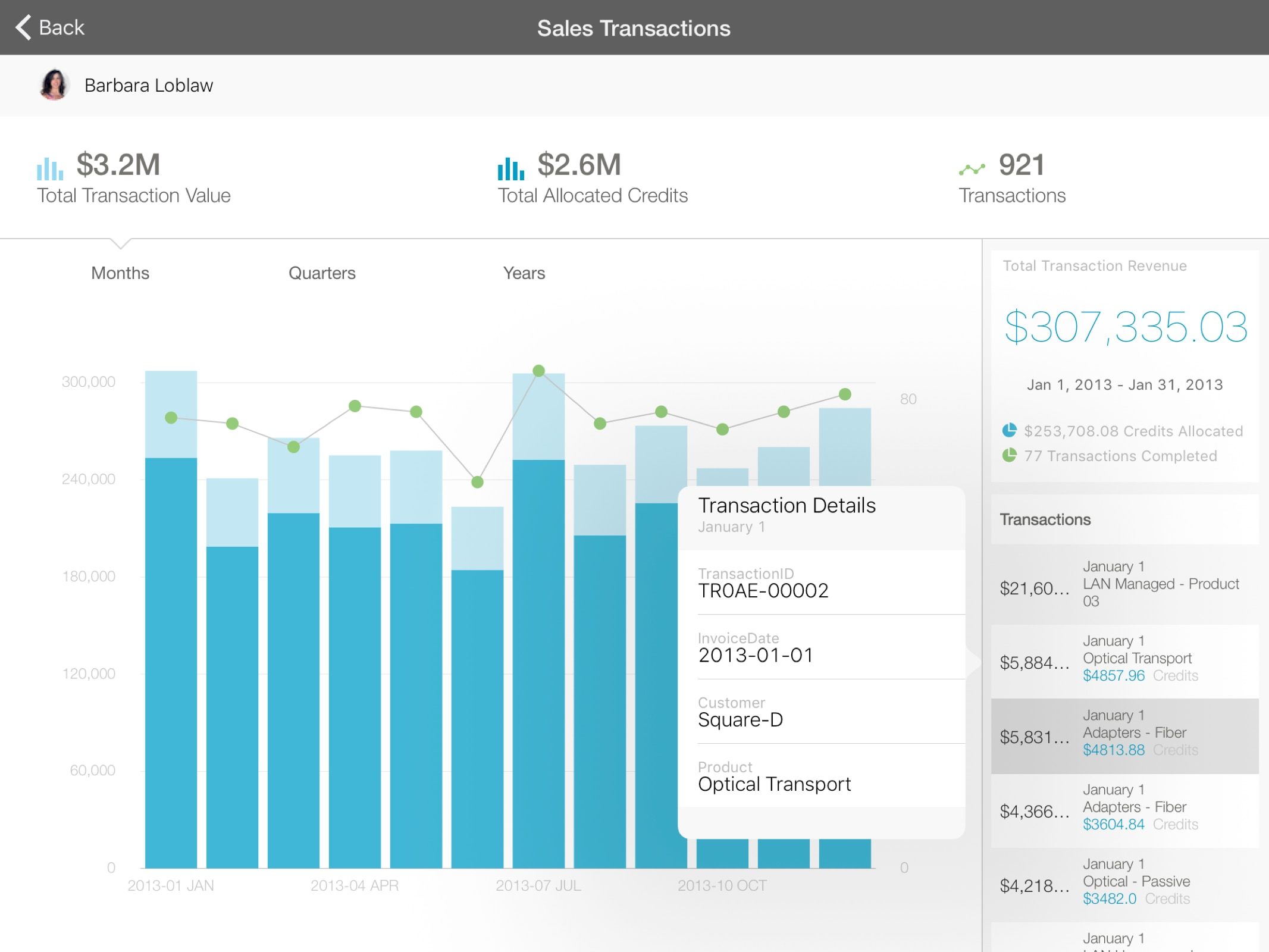 IBM Incentive Compensation Management