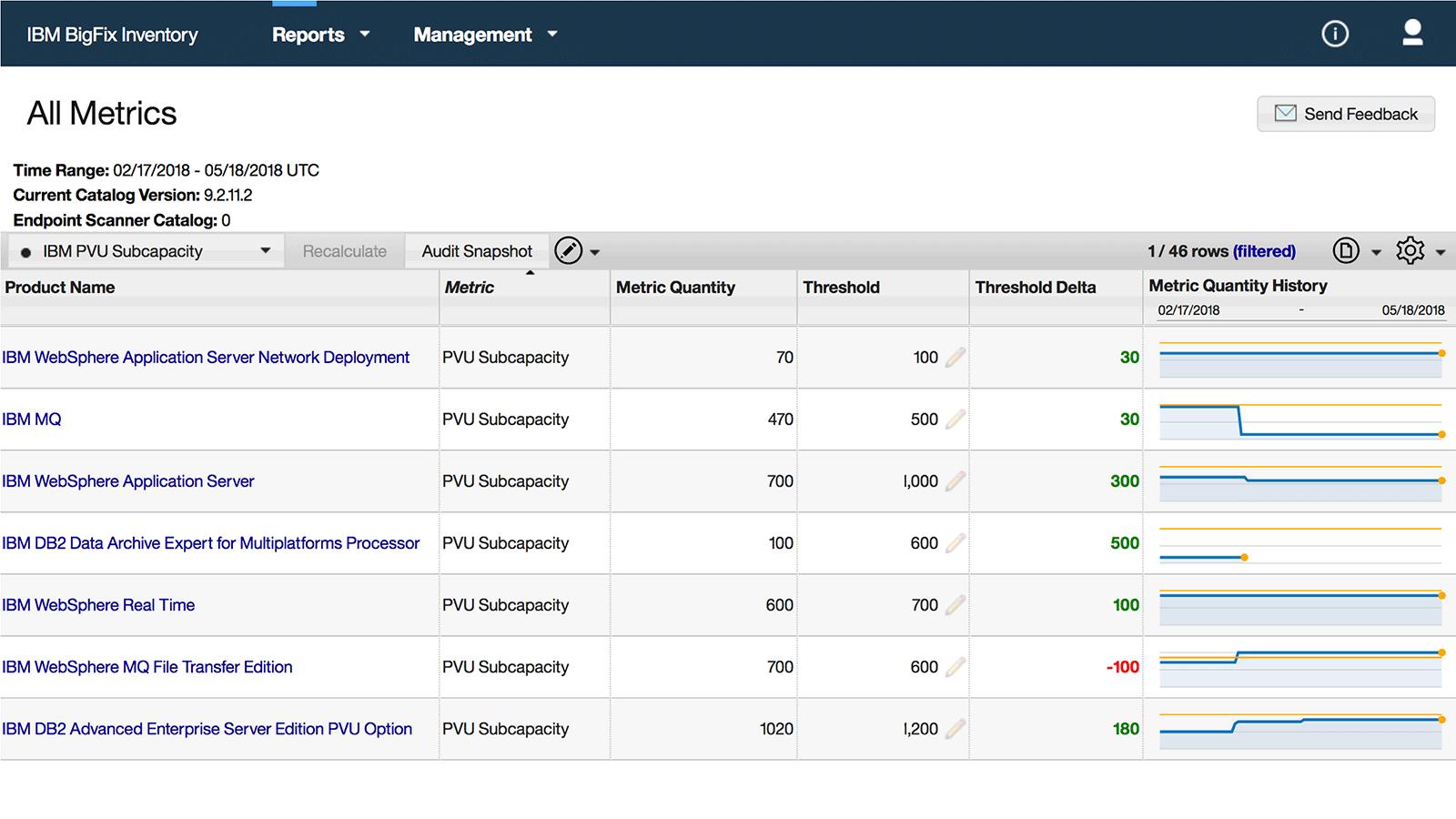 Capacidad de virtualización de IBM