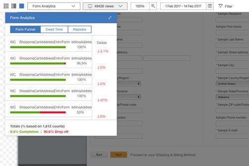 Voyez quels champs des formulaires retardent vos utilisateurs