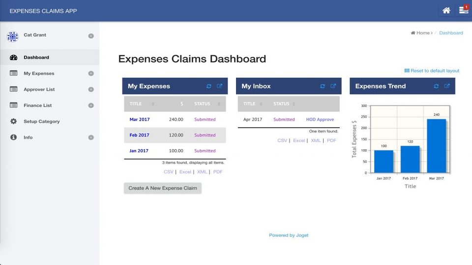 Dashboards, Reports, Charts and Integration to Reporting Tools like JasperReports