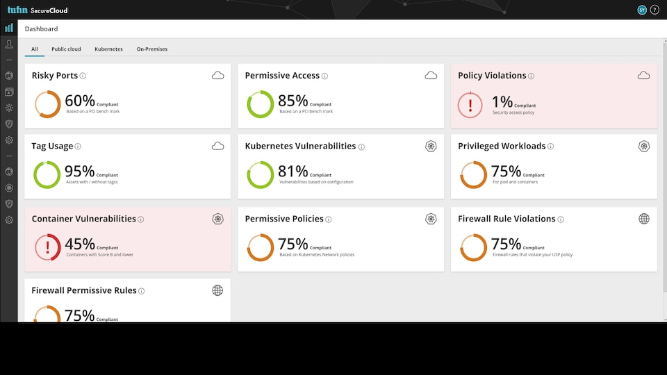 SecureCloud Dashboard: Visibility and Control