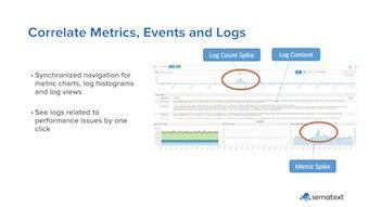 Correlate Metrics & Logs