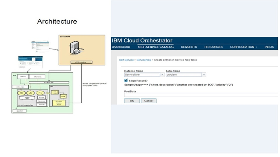 IBM Cloud Orchestrator Content Pack for ServiceNow