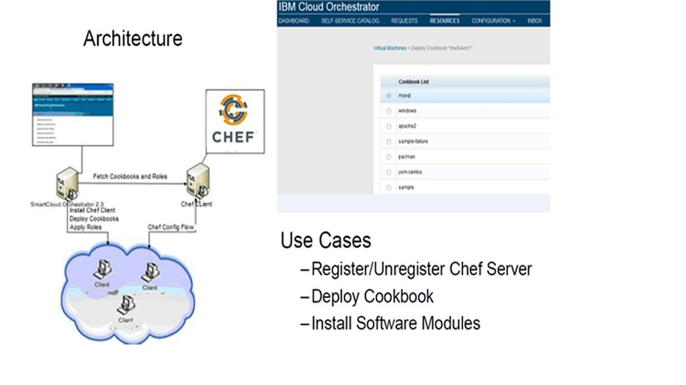 IBM Cloud Orchestrator Content Pack for Chef