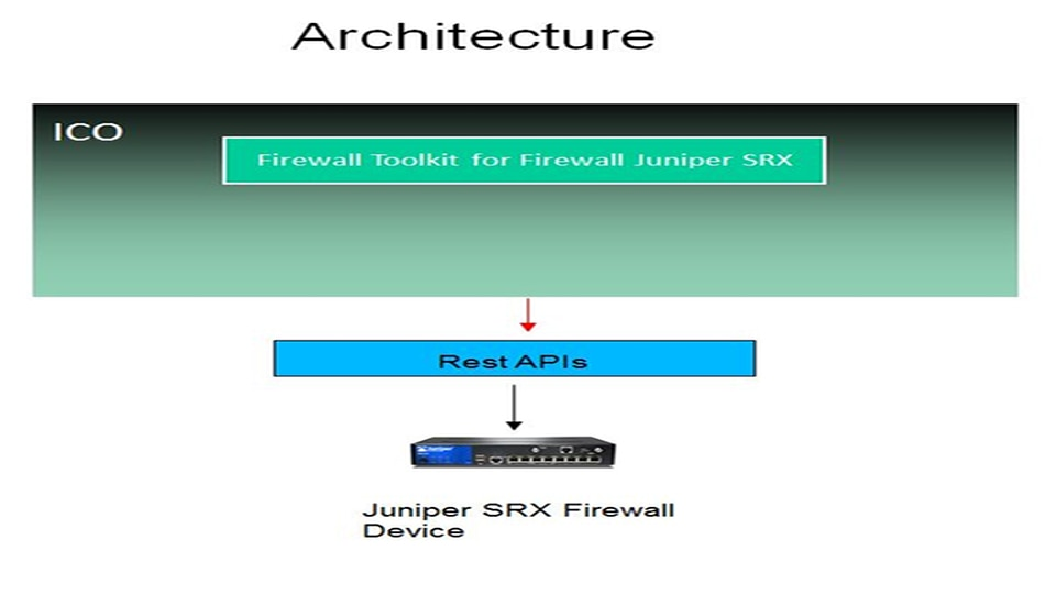 IBM Cloud Orchestrator Content Pack for Juniper SRX Firewall