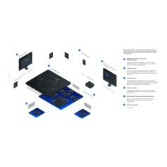 IBM Products
