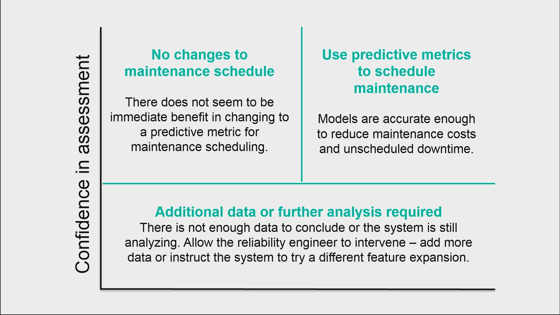 IBM Maximo APM - Predictive Maintenance Insights - Overview - United