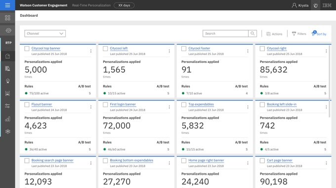 Dynamic zone dashboard quickly provides performance insights
