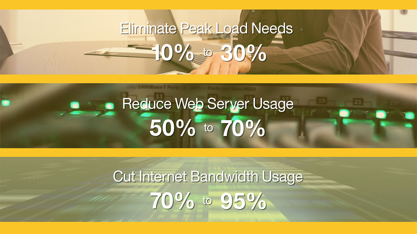 Eliminate peak load needs, reduce web server usage and cut bandwidth.