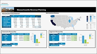 One solution for planning, analysis, and reporting