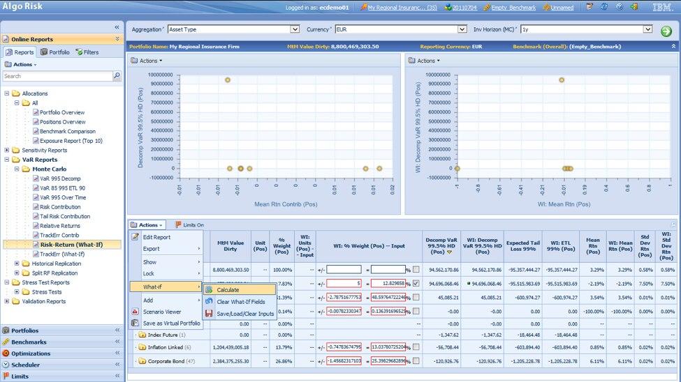 Modellierung von Assets und Verbindlichkeiten