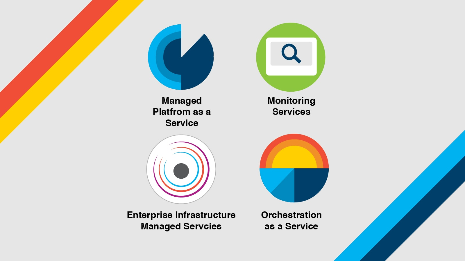 MPaaS, Monitoring Services, Enterprise Infrastructure Management, OaaS