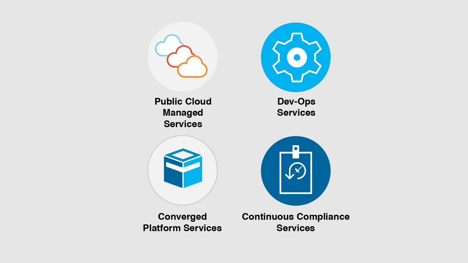 Public Cloud Managed Services and more