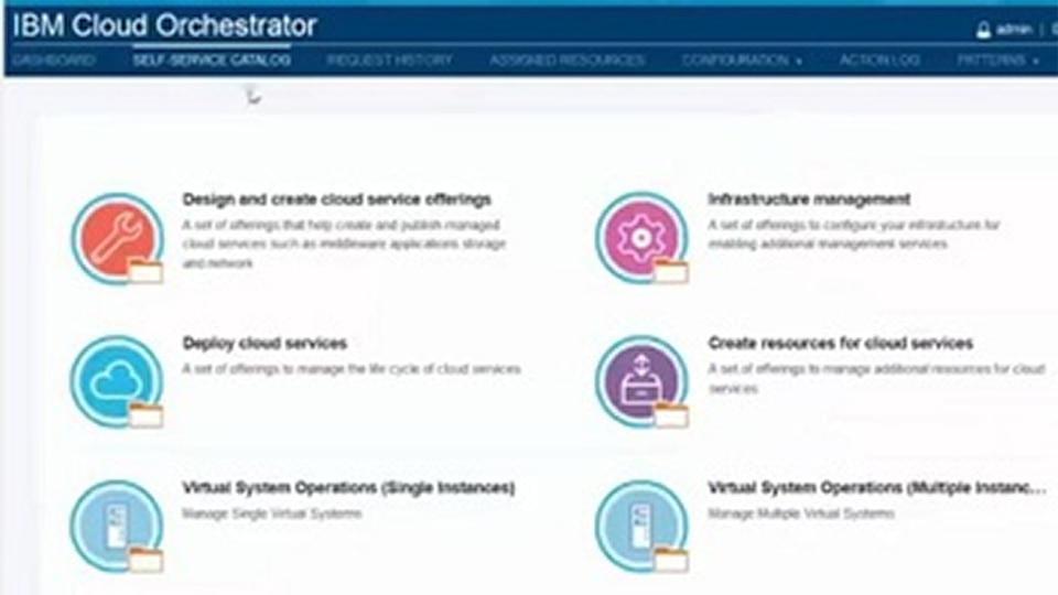 IBM Cloud Orchestrator Content Pack for F5® BIG-IP Load Balancer