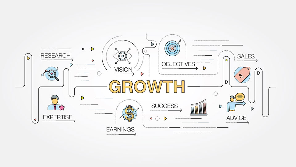 IBM Algorithmics Investment Design for Wealth Managers