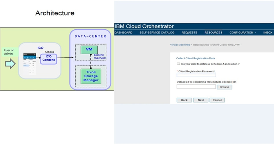 IBM Cloud Orchestrator Content Pack for Tivoli Storage Manager