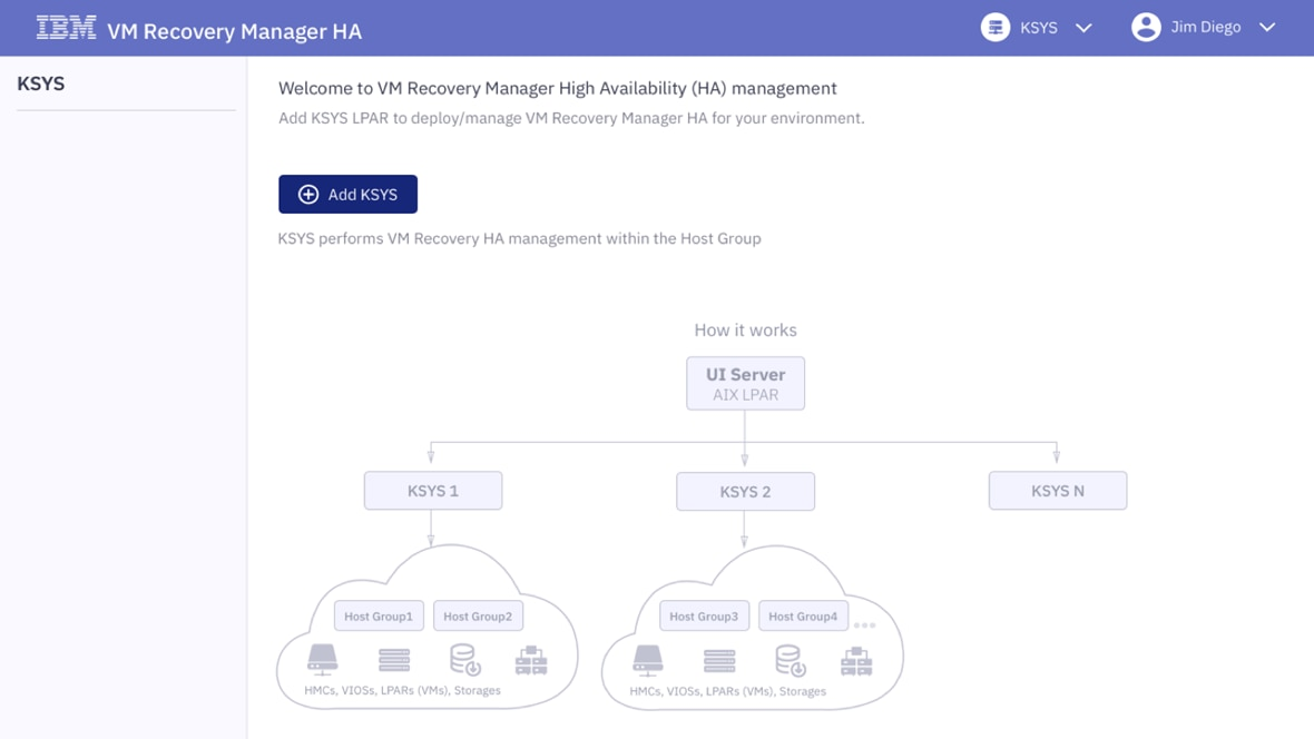 IBM VM Recovery Manager for IBM Power Systems