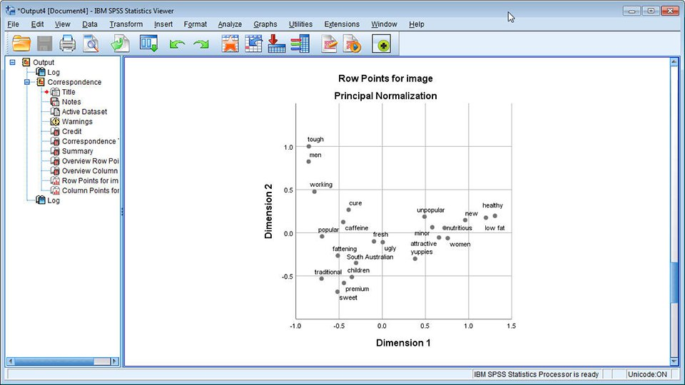 Output scatterplot graph that displays row points