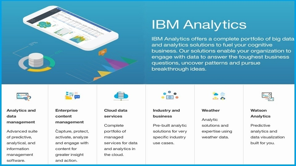 IBM Support Value Add Offering for Planning Analytics Configuration
