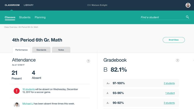 IBM Watson Education Analytics
