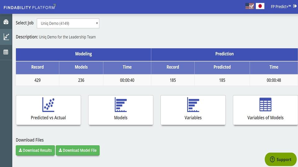 Prediction results dashboard