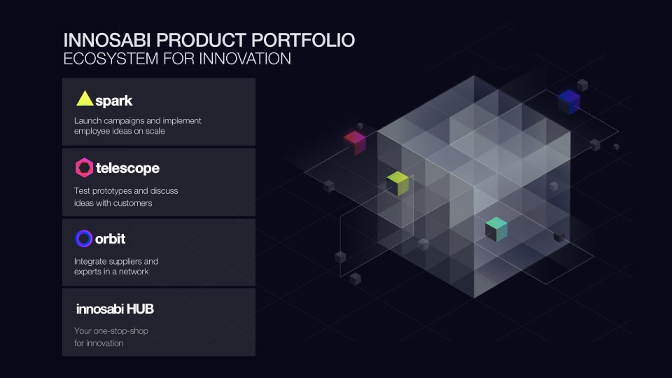 innosabi Innovation Ecosystem