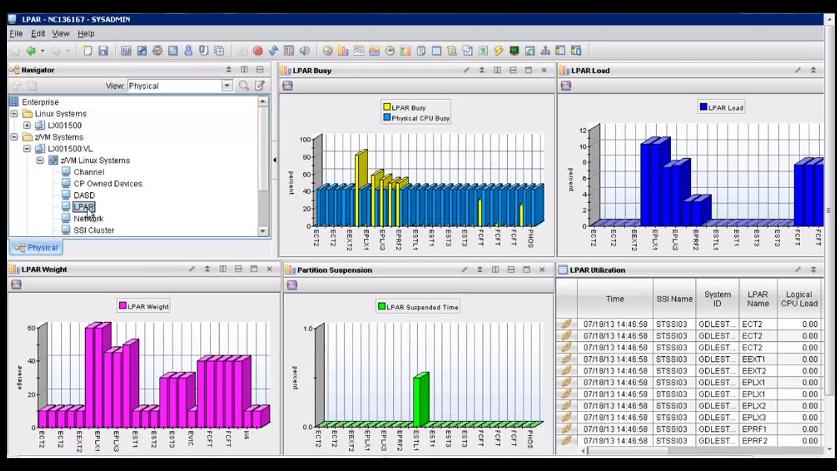 IBM Tivoli OMEGAMON XE on z/VM and Linux